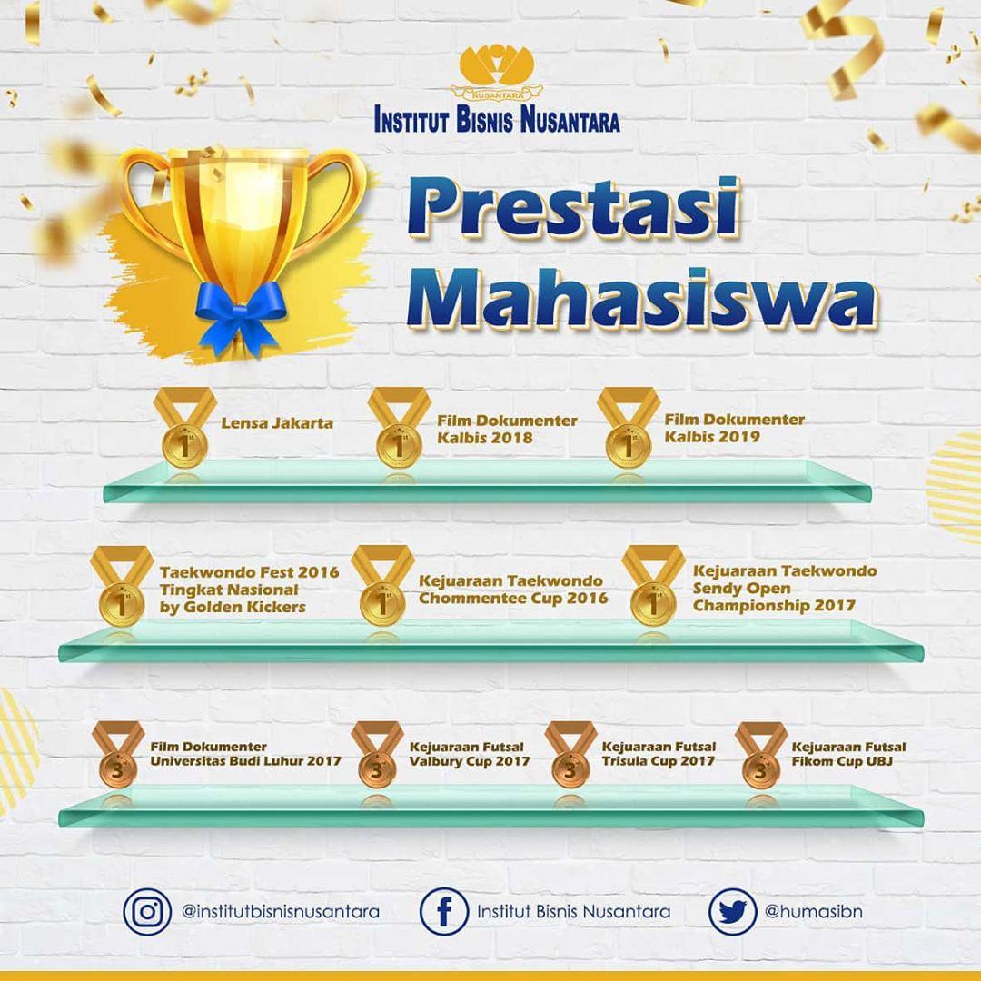 PRESTASI MAHASISWA