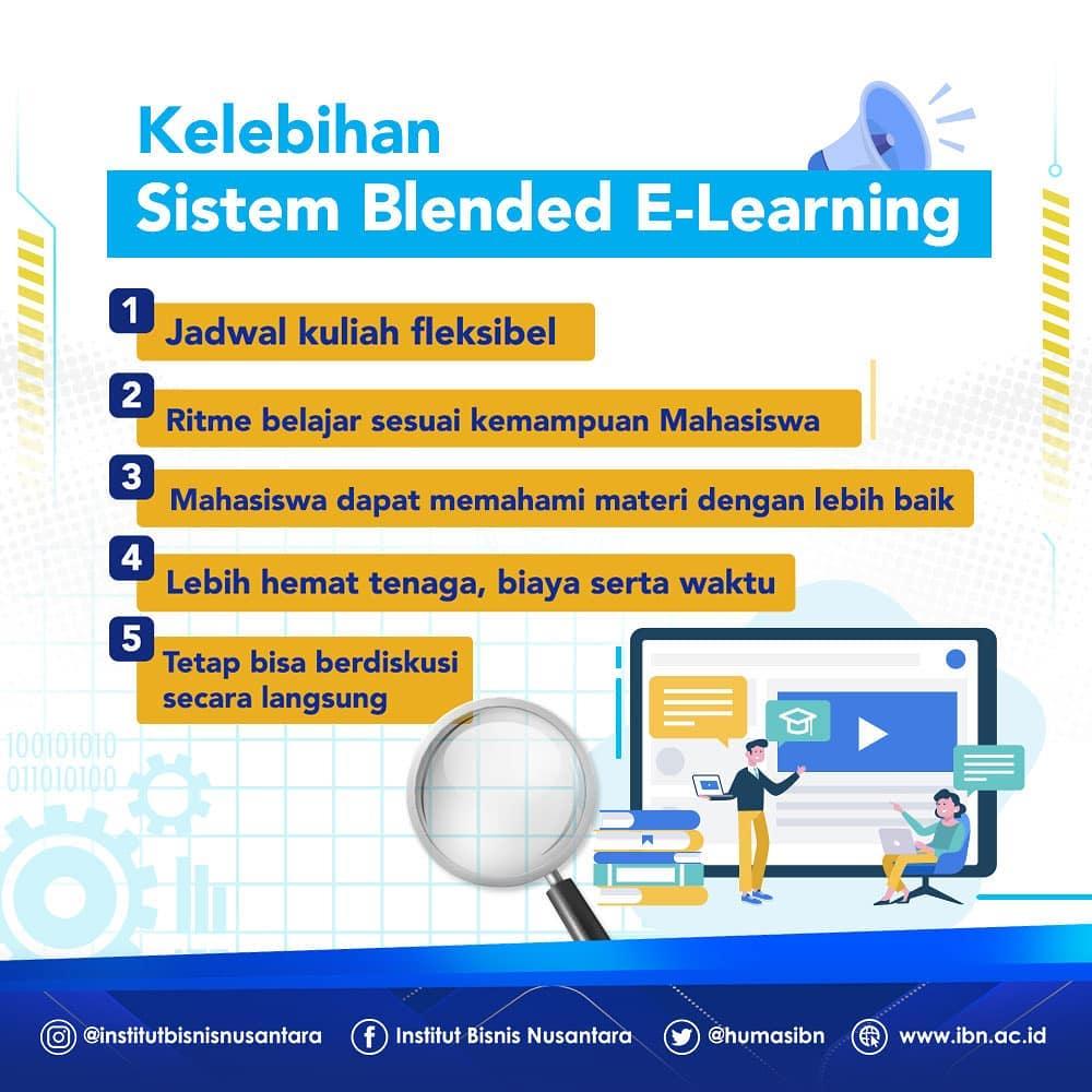 Kelebihan Sistem Blended E-Learning